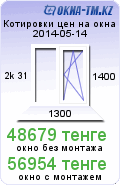 Средняя стоимость окна 1400х1300мм с двухкамерным стеклопакетом толщиной 32мм в Казахстане